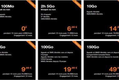 Quels sont les tarifs proposés par Orange ? Valent-ils la peine ?